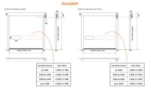Rollzip warunki zabudowy