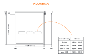 Alumina warunki zabudowy